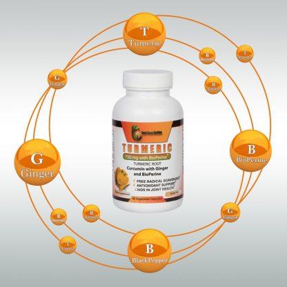 Turmeric Curcumin 1500mg 95% Curcuminoids BioPerine & Ginger Root Extract 60 Count
